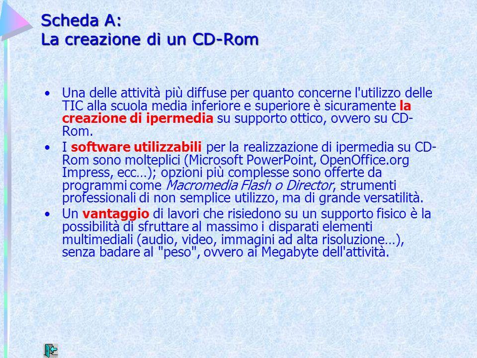 Scheda A: La creazione di un CD-Rom