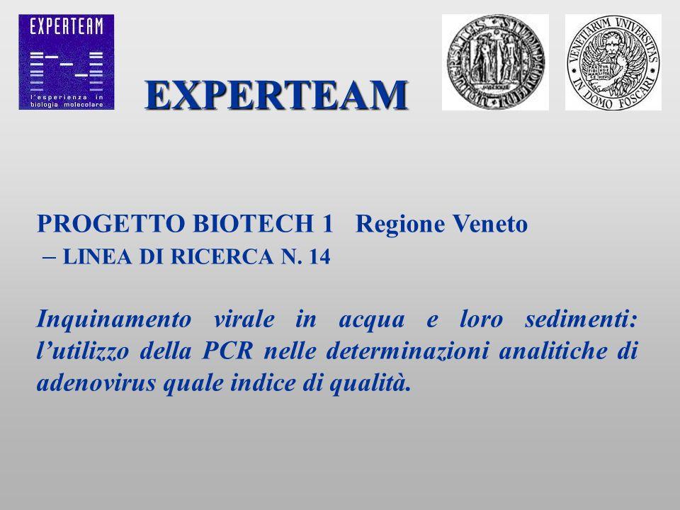 EXPERTEAM PROGETTO BIOTECH 1 Regione Veneto – LINEA DI RICERCA N. 14