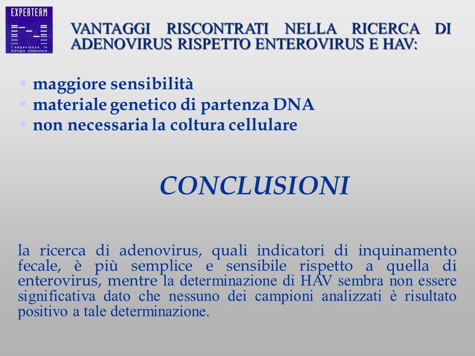 CONCLUSIONI maggiore sensibilità materiale genetico di partenza DNA