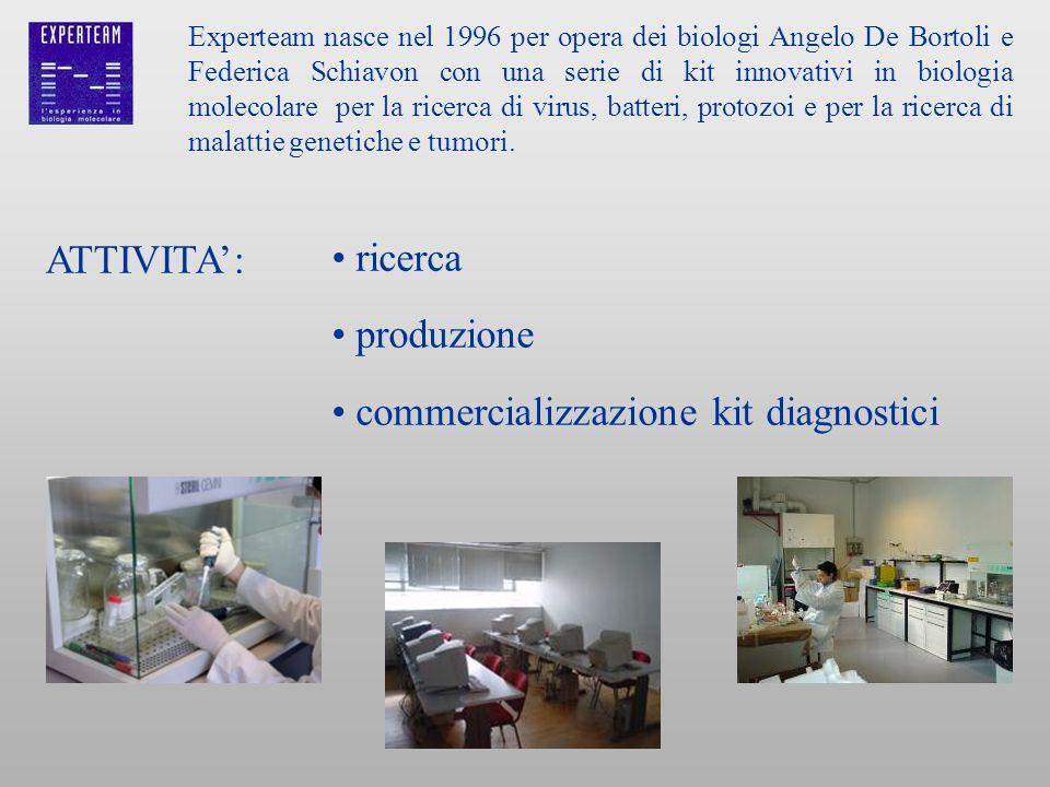 commercializzazione kit diagnostici