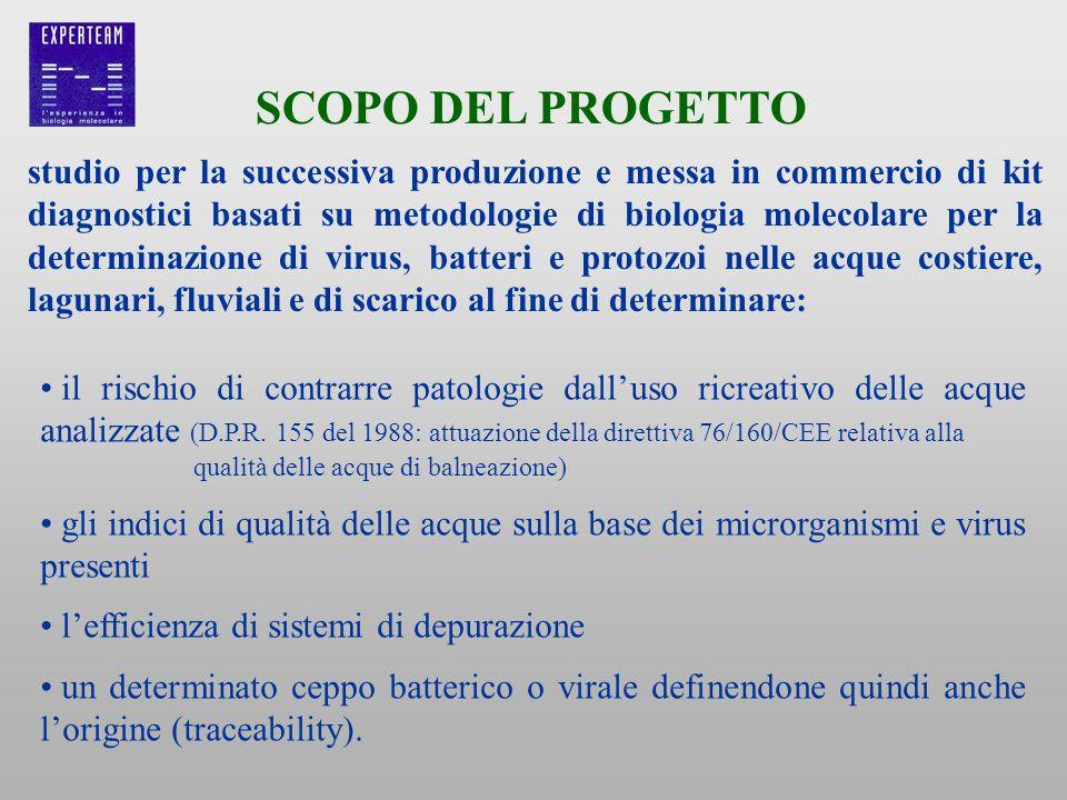 SCOPO DEL PROGETTO