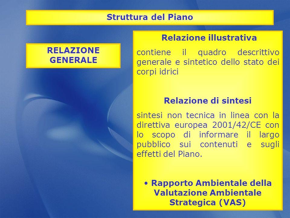 Rapporto Ambientale della Valutazione Ambientale Strategica (VAS)