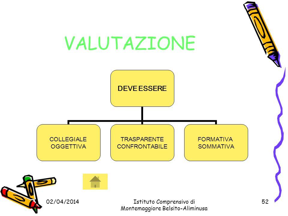 VALUTAZIONE 29/03/2017 Istituto Comprensivo di
