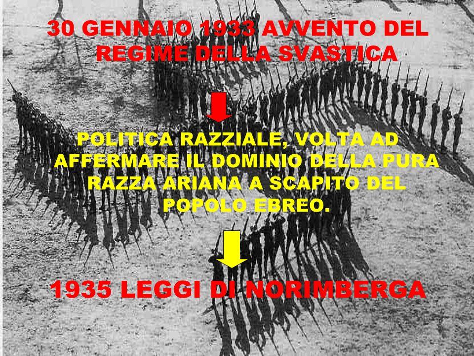 30 GENNAIO 1933 AVVENTO DEL REGIME DELLA SVASTICA