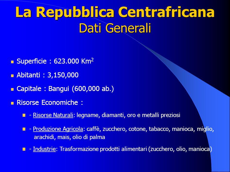 La Repubblica Centrafricana