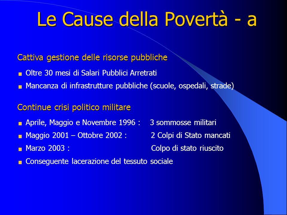Le Cause della Povertà - a
