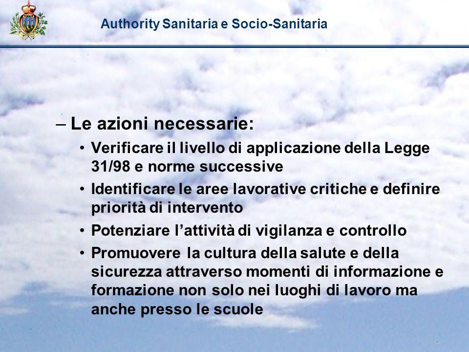 Le azioni necessarie: Verificare il livello di applicazione della Legge 31/98 e norme successive.
