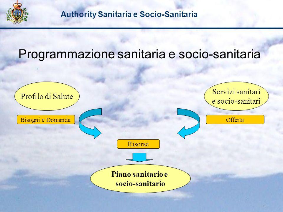 Programmazione sanitaria e socio-sanitaria