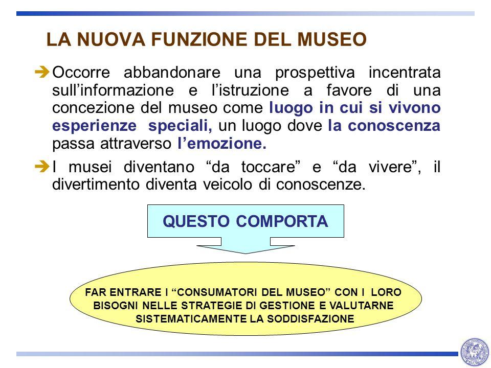 LA NUOVA FUNZIONE DEL MUSEO