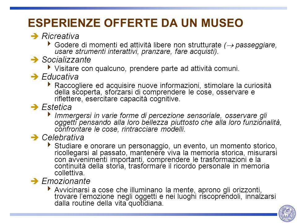 ESPERIENZE OFFERTE DA UN MUSEO