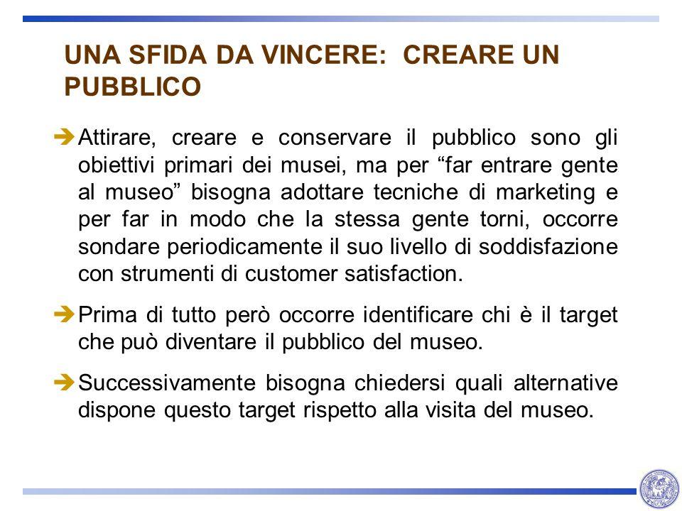 UNA SFIDA DA VINCERE: CREARE UN PUBBLICO