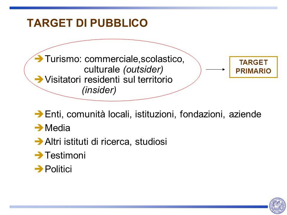 TARGET DI PUBBLICO Turismo: commerciale,scolastico,