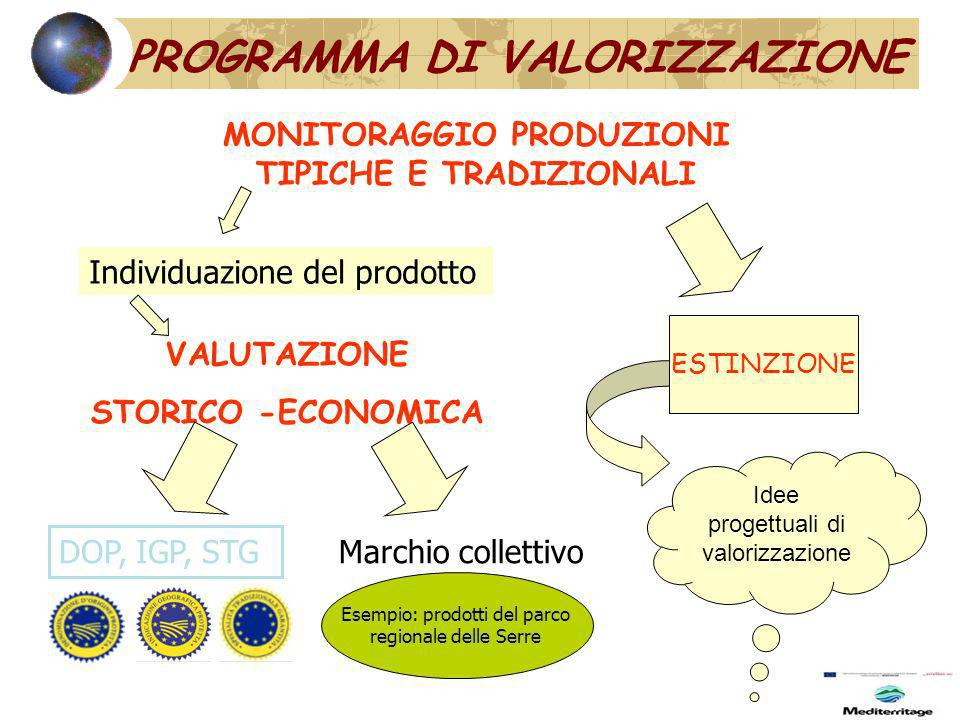 PROGRAMMA DI VALORIZZAZIONE