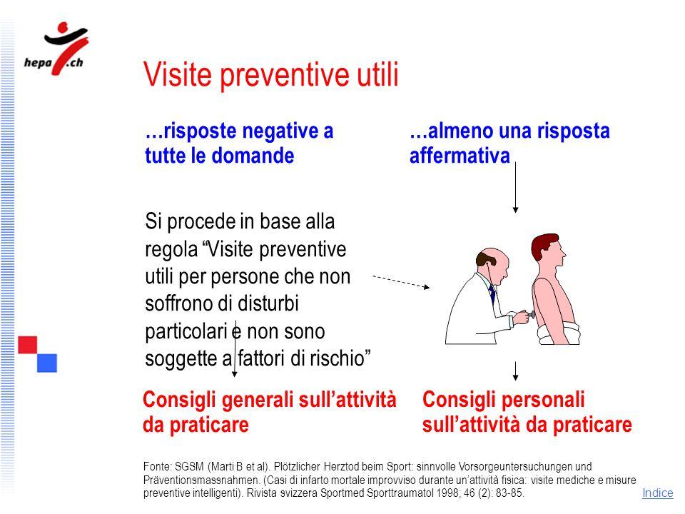 Visite preventive utili