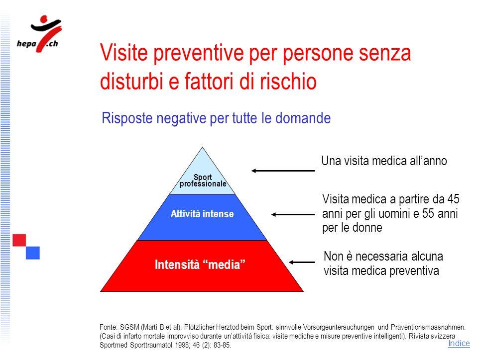 Visite preventive per persone senza disturbi e fattori di rischio
