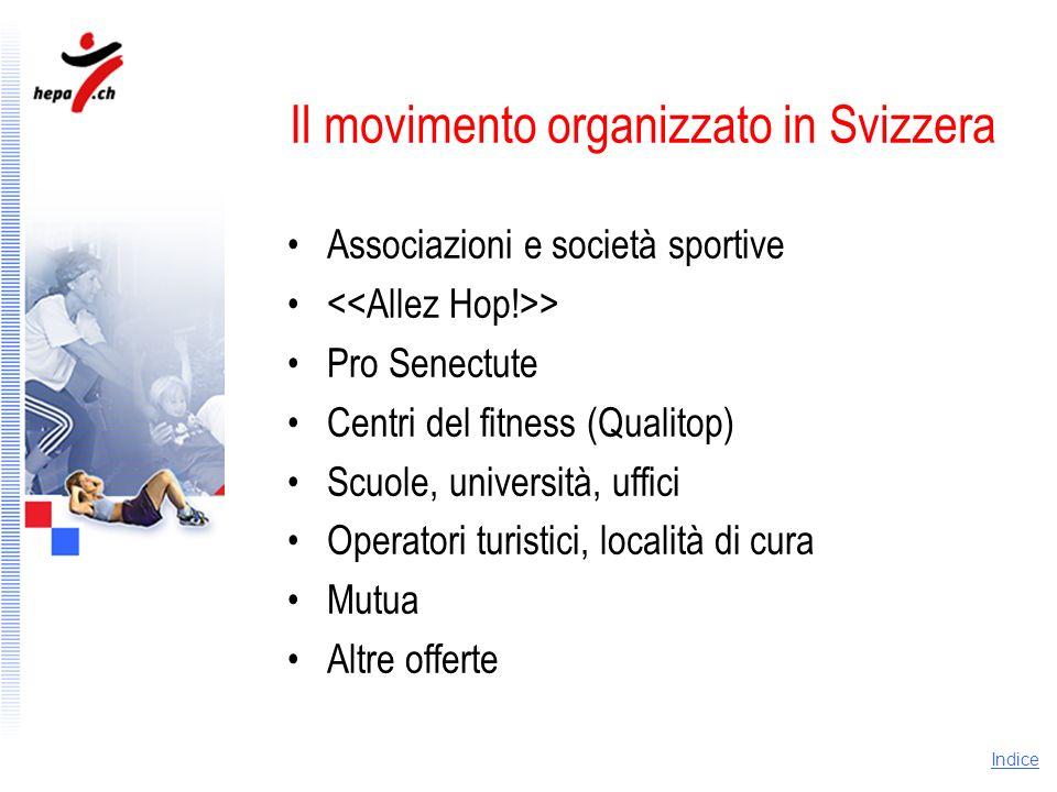 Il movimento organizzato in Svizzera