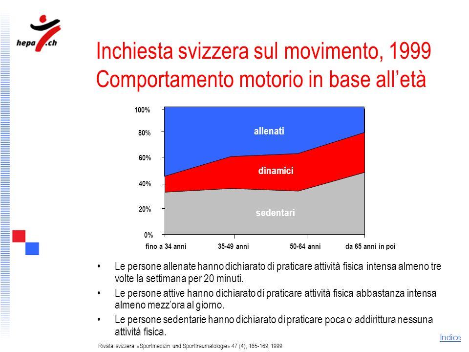 Inchiesta svizzera sul movimento, 1999 Comportamento motorio in base all'età