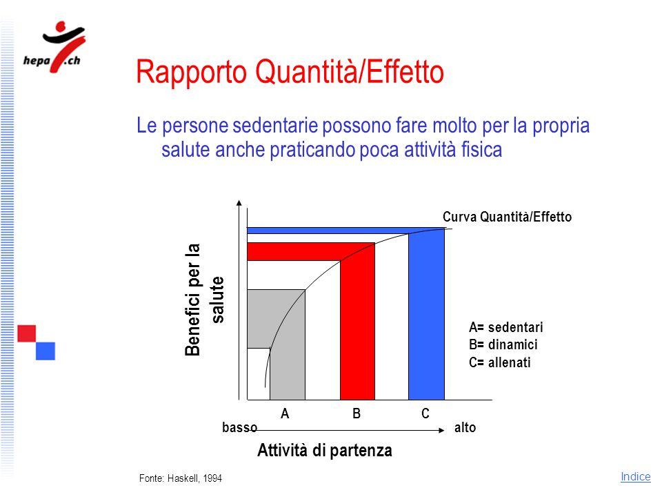 Rapporto Quantità/Effetto
