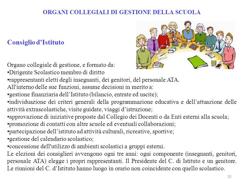 ORGANI COLLEGIALI DI GESTIONE DELLA SCUOLA