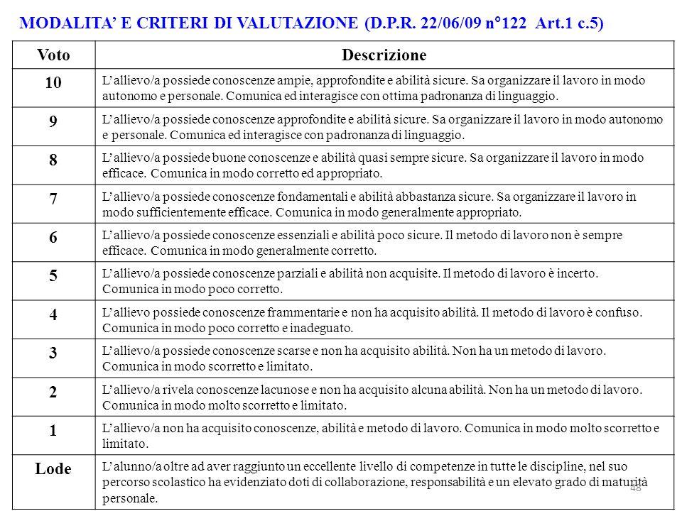 MODALITA' E CRITERI DI VALUTAZIONE (D.P.R. 22/06/09 n°122 Art.1 c.5)