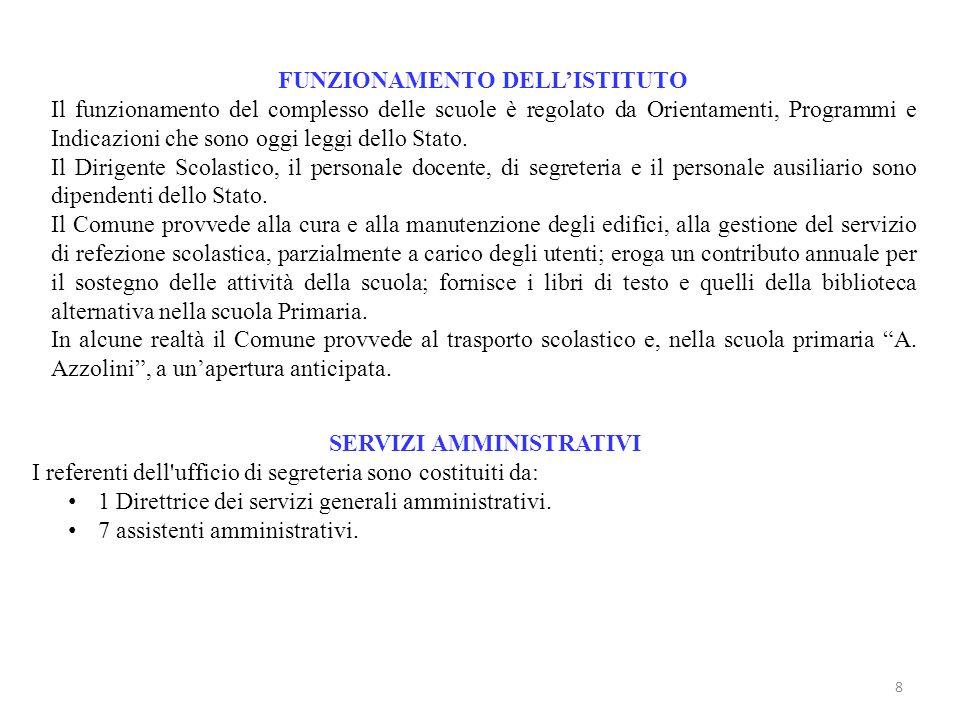 FUNZIONAMENTO DELL'ISTITUTO SERVIZI AMMINISTRATIVI