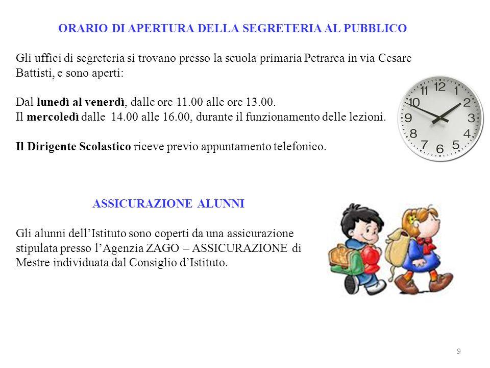 ORARIO DI APERTURA DELLA SEGRETERIA AL PUBBLICO