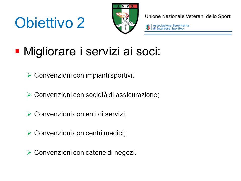 Obiettivo 2 Migliorare i servizi ai soci: