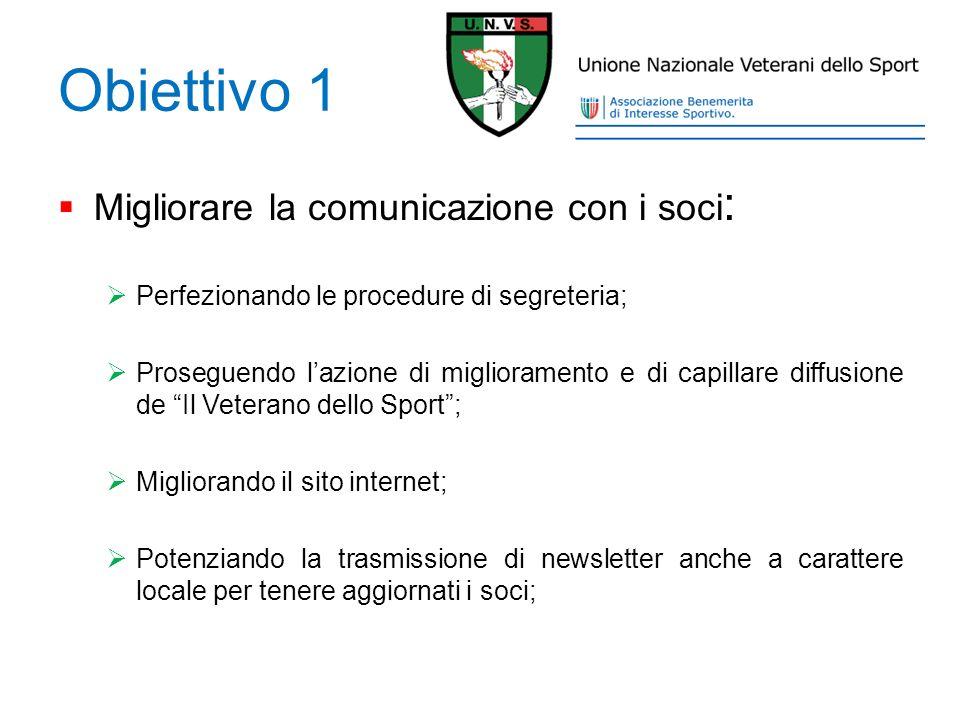 Obiettivo 1 Migliorare la comunicazione con i soci: