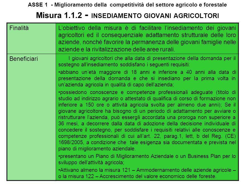 ASSE 1 - Miglioramento della competitività del settore agricolo e forestale Misura 1.1.2 - INSEDIAMENTO GIOVANI AGRICOLTORI