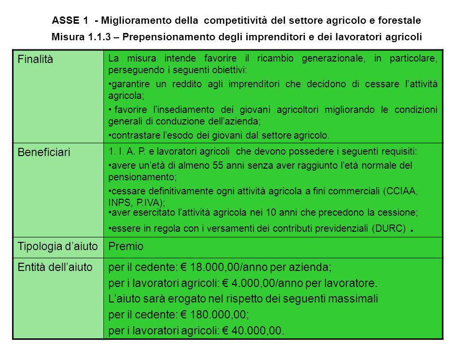 per il cedente: € 18.000,00/anno per azienda;