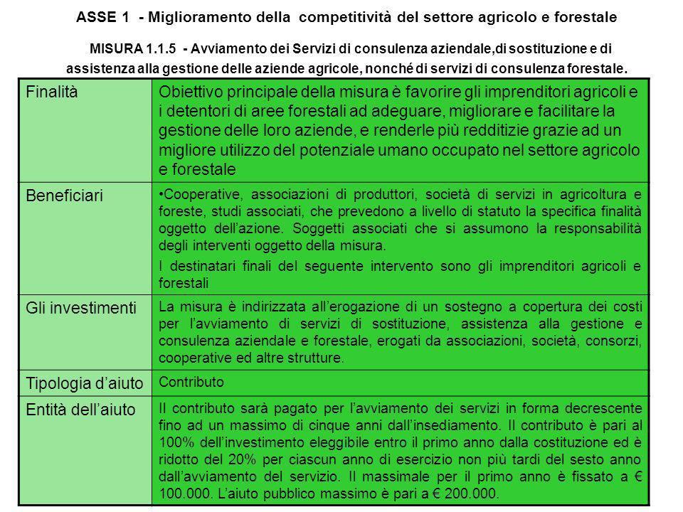 ASSE 1 - Miglioramento della competitività del settore agricolo e forestale MISURA 1.1.5 - Avviamento dei Servizi di consulenza aziendale,di sostituzione e di assistenza alla gestione delle aziende agricole, nonché di servizi di consulenza forestale.