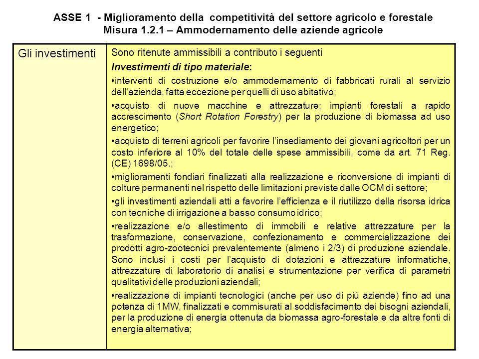 ASSE 1 - Miglioramento della competitività del settore agricolo e forestale Misura 1.2.1 – Ammodernamento delle aziende agricole