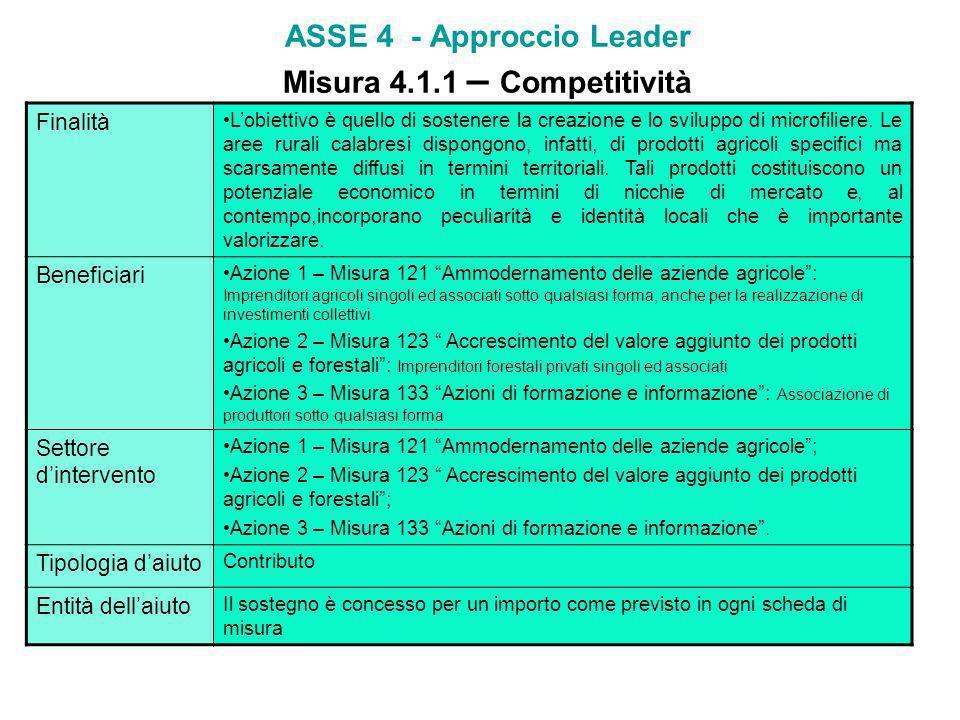ASSE 4 - Approccio Leader Misura 4.1.1 – Competitività