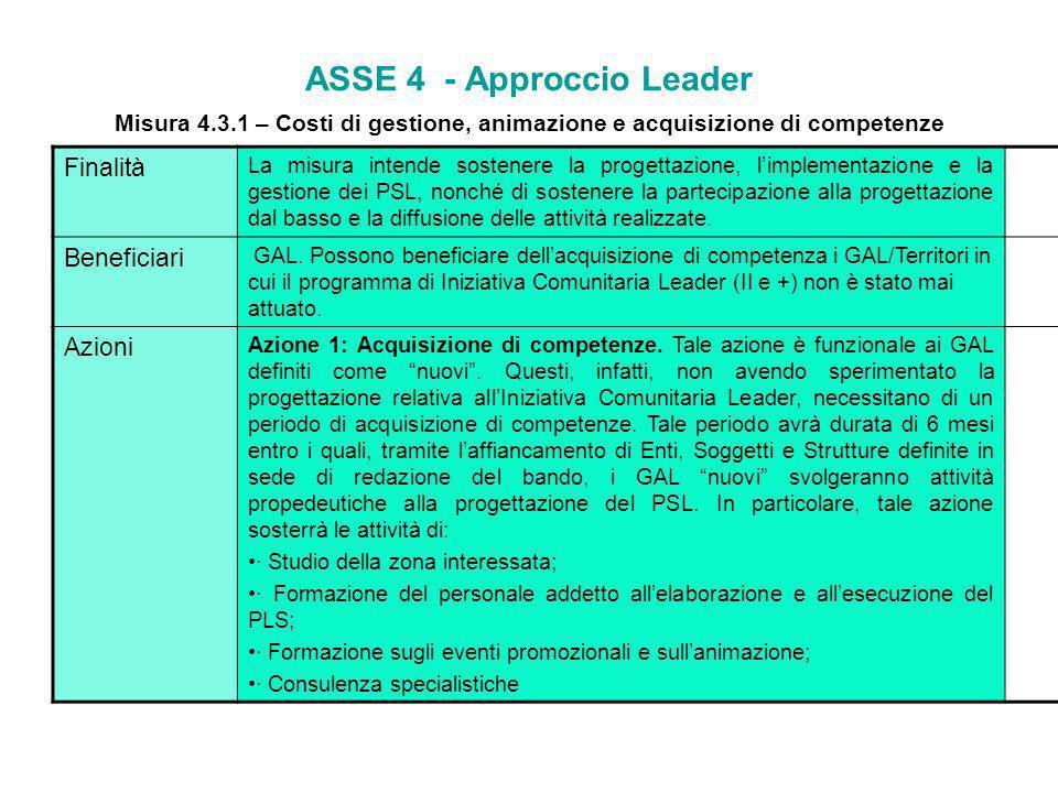 ASSE 4 - Approccio Leader Misura 4. 3