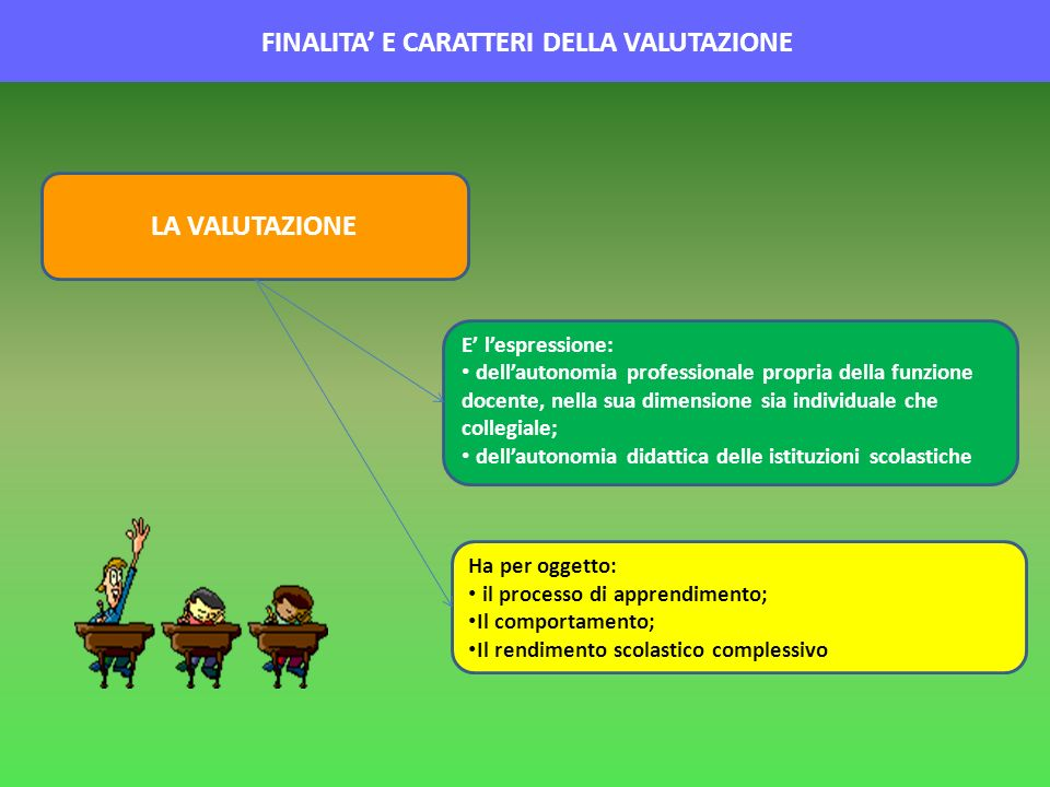 FINALITA' E CARATTERI DELLA VALUTAZIONE