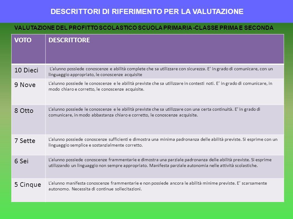 DESCRITTORI DI RIFERIMENTO PER LA VALUTAZIONE