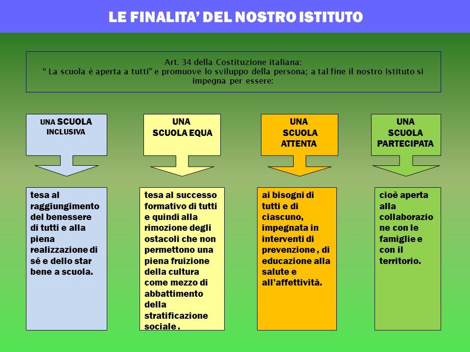 Art. 34 della Costituzione italiana: