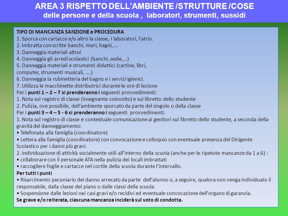 AREA 3 RISPETTO DELL'AMBIENTE /STRUTTURE /COSE