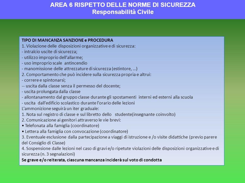 AREA 6 RISPETTO DELLE NORME DI SICUREZZA Responsabilità Civile
