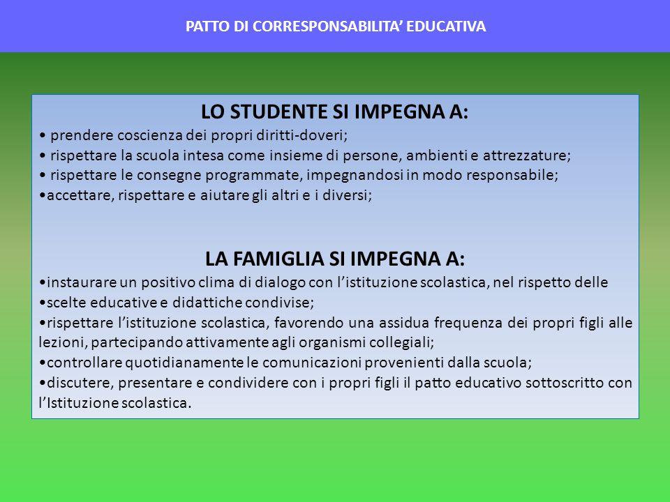 PATTO DI CORRESPONSABILITA' EDUCATIVA