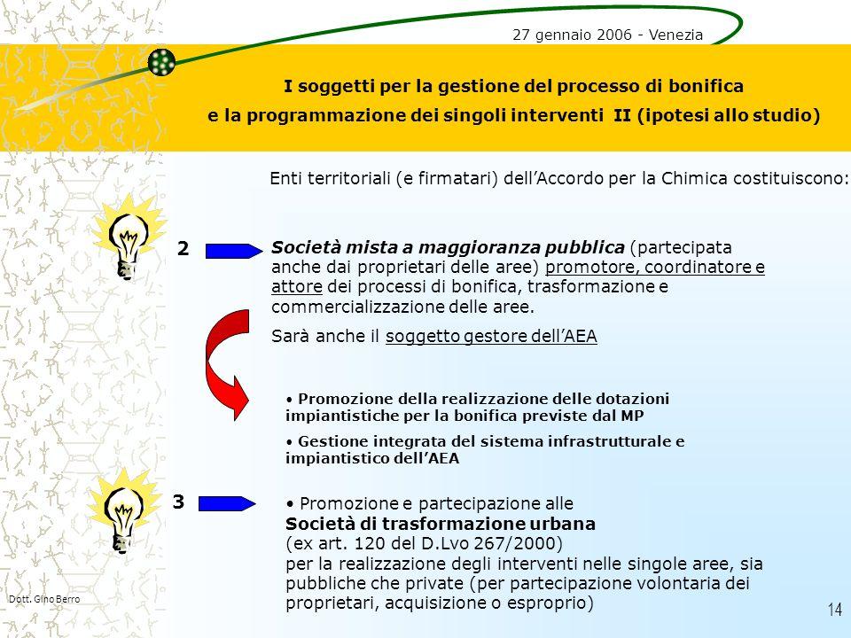 2 3 I soggetti per la gestione del processo di bonifica
