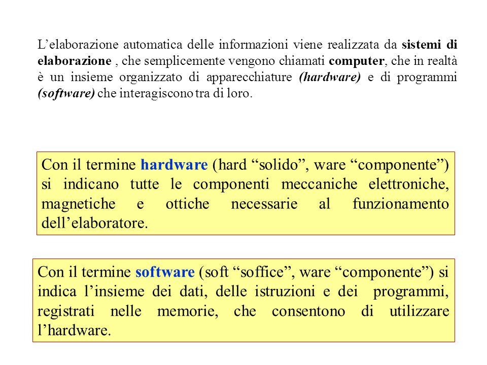 L'elaborazione automatica delle informazioni viene realizzata da sistemi di elaborazione , che semplicemente vengono chiamati computer, che in realtà è un insieme organizzato di apparecchiature (hardware) e di programmi (software) che interagiscono tra di loro.
