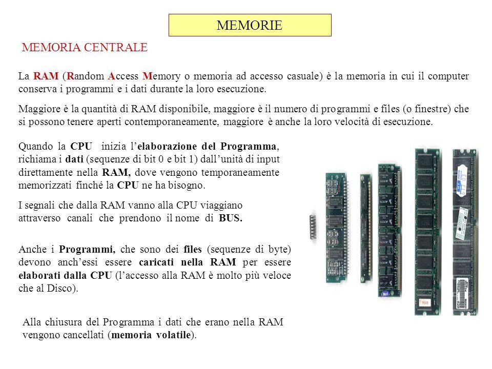 MEMORIE MEMORIA CENTRALE