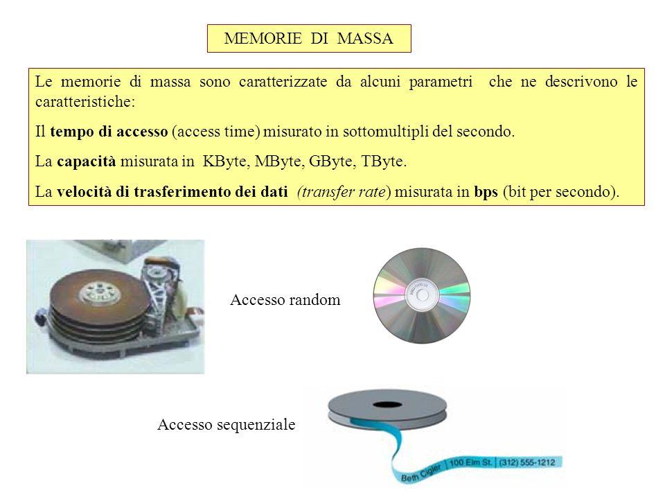 MEMORIE DI MASSA Le memorie di massa sono caratterizzate da alcuni parametri che ne descrivono le caratteristiche: