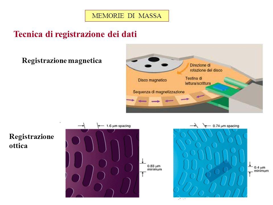 Tecnica di registrazione dei dati