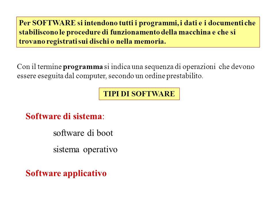 Software di sistema: software di boot sistema operativo