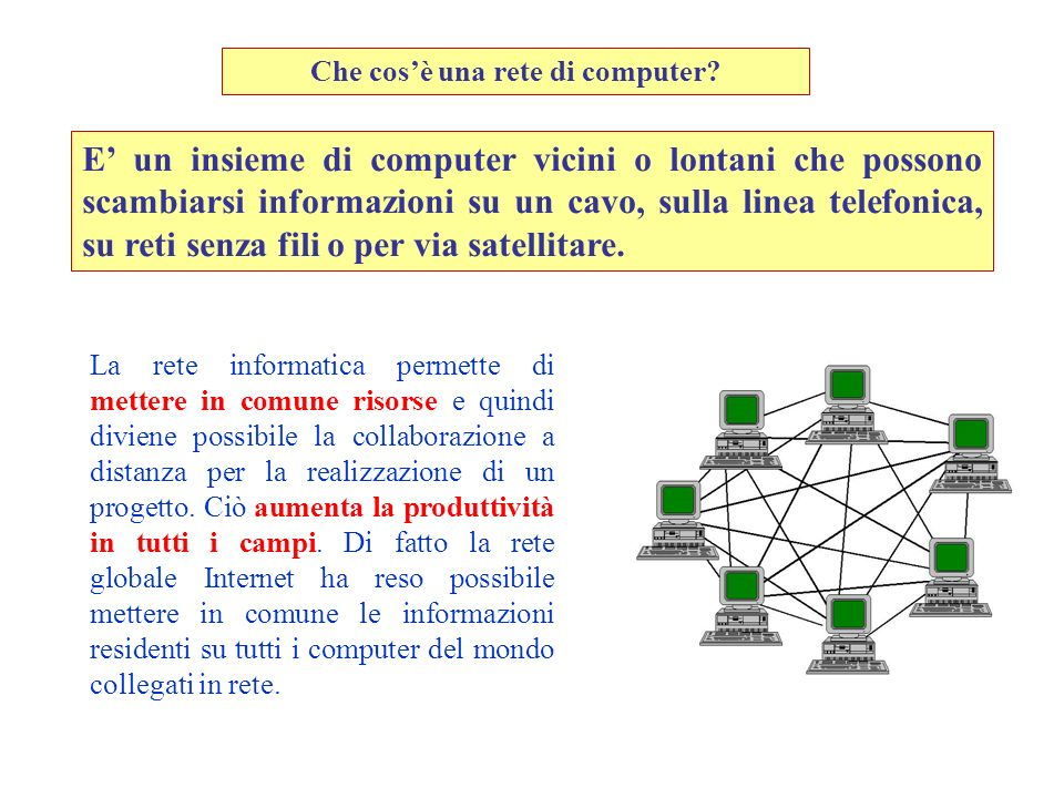 Che cos'è una rete di computer