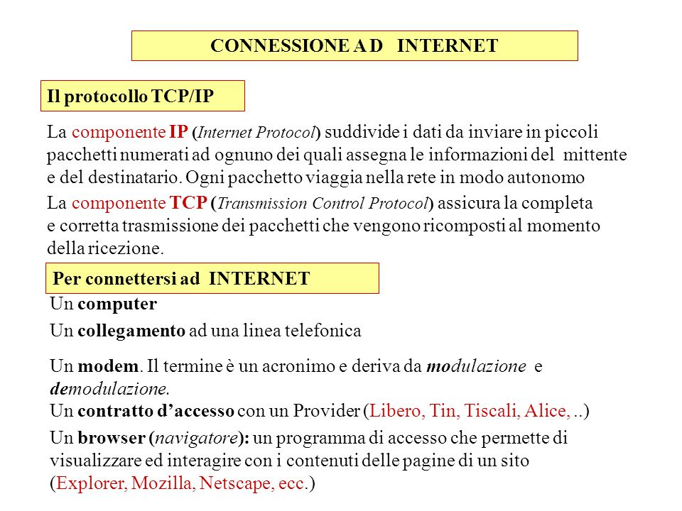 CONNESSIONE A D INTERNET