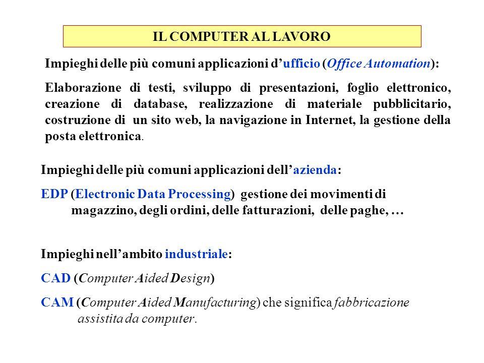IL COMPUTER AL LAVORO Impieghi delle più comuni applicazioni d'ufficio (Office Automation):
