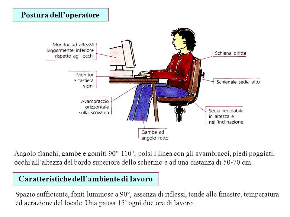 Postura dell'operatore Caratteristiche dell'ambiente di lavoro